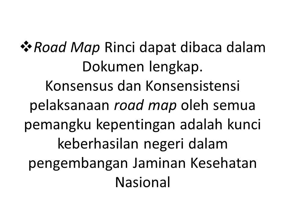 Road Map Rinci dapat dibaca dalam Dokumen lengkap