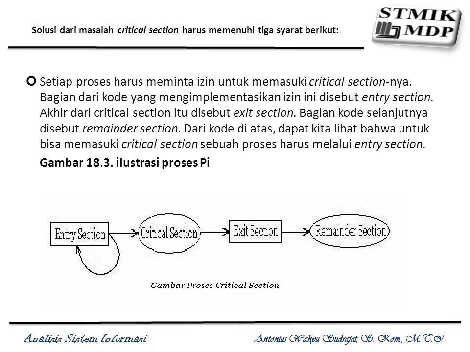 Gambar 18.3. ilustrasi proses Pi