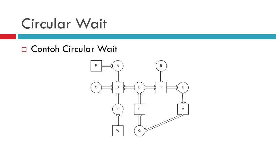 Circular Wait Contoh Circular Wait