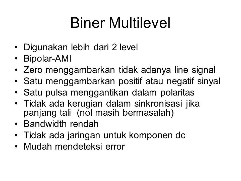 Biner Multilevel Digunakan lebih dari 2 level Bipolar-AMI