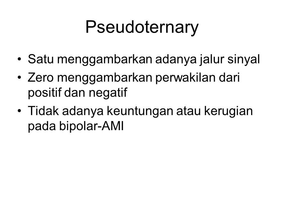 Pseudoternary Satu menggambarkan adanya jalur sinyal