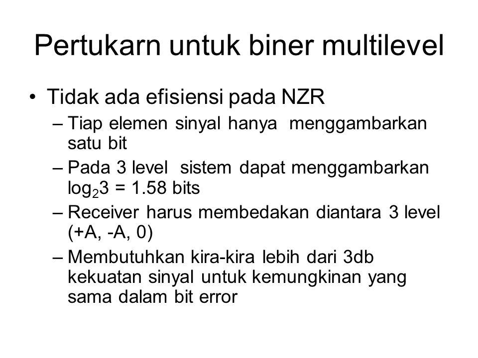 Pertukarn untuk biner multilevel