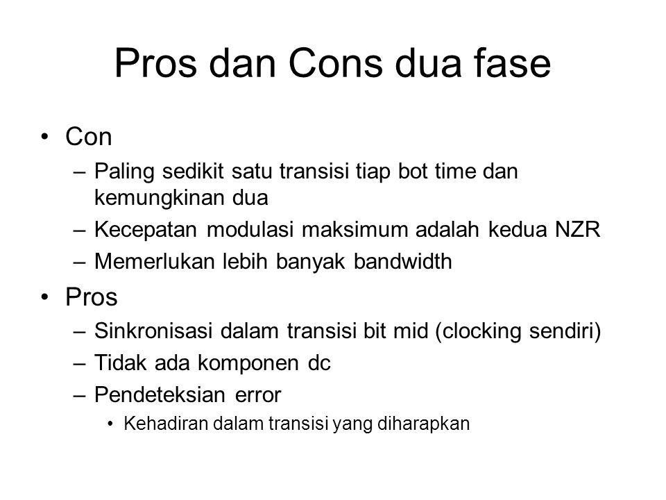 Pros dan Cons dua fase Con Pros