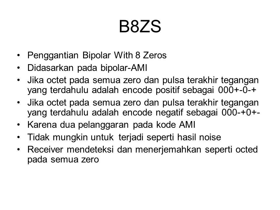 B8ZS Penggantian Bipolar With 8 Zeros Didasarkan pada bipolar-AMI
