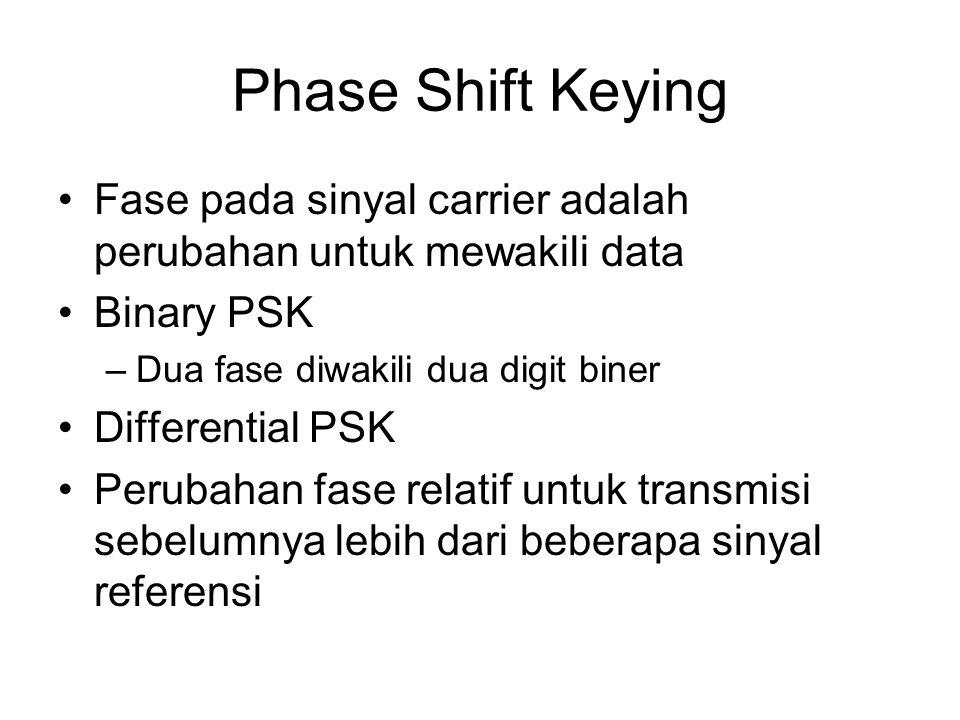 Phase Shift Keying Fase pada sinyal carrier adalah perubahan untuk mewakili data. Binary PSK. Dua fase diwakili dua digit biner.
