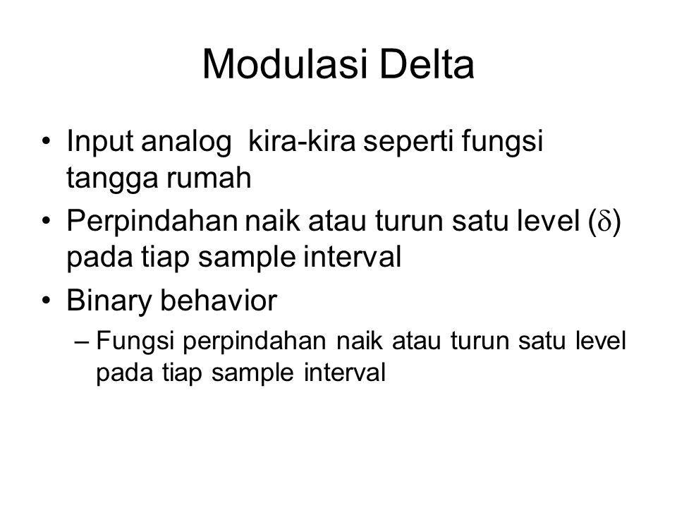 Modulasi Delta Input analog kira-kira seperti fungsi tangga rumah
