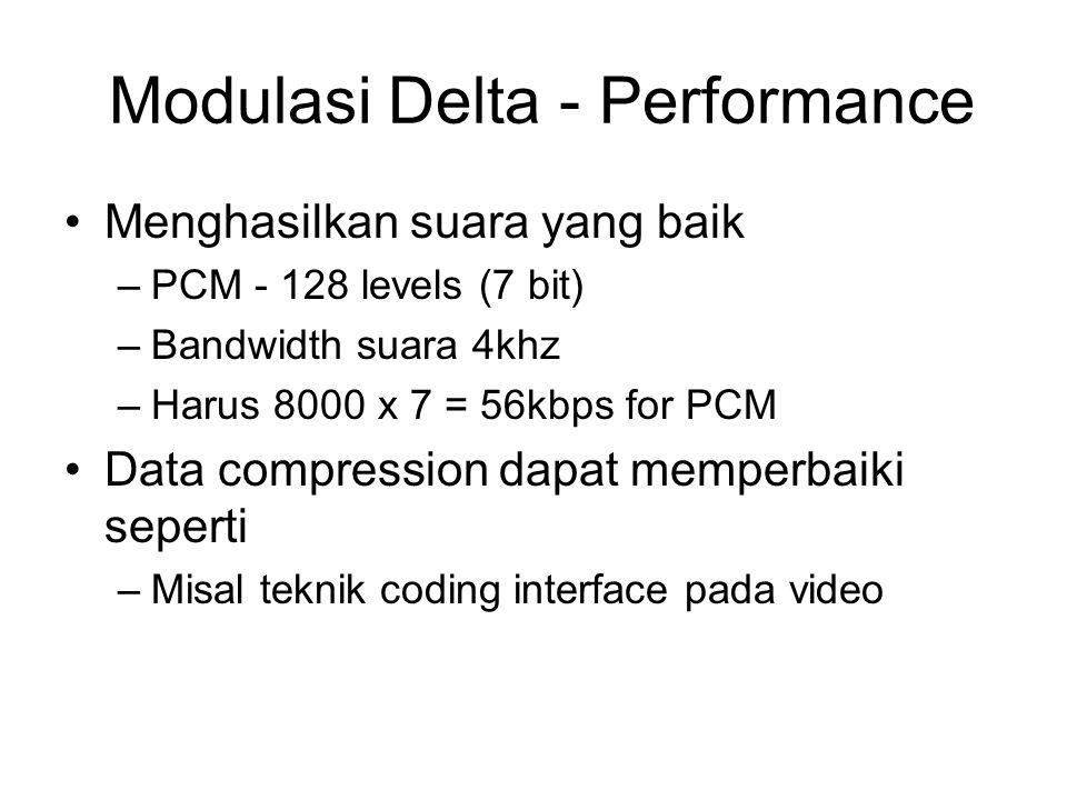 Modulasi Delta - Performance