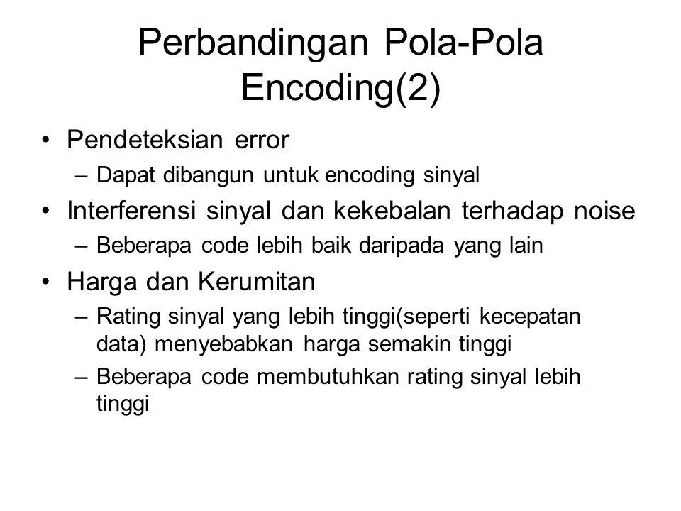 Perbandingan Pola-Pola Encoding(2)