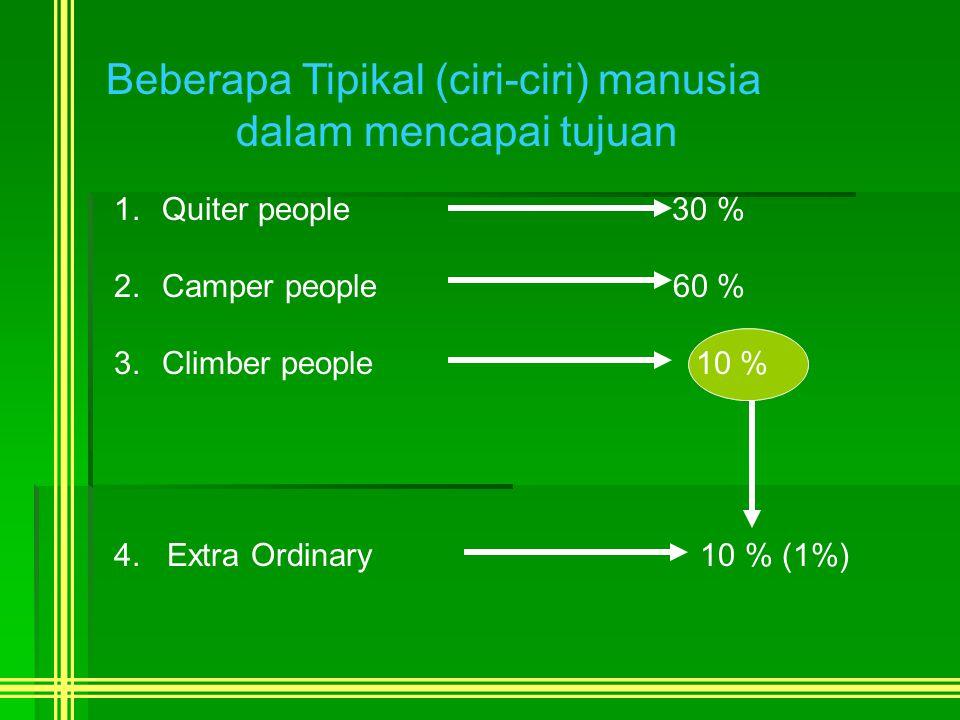 Beberapa Tipikal (ciri-ciri) manusia dalam mencapai tujuan