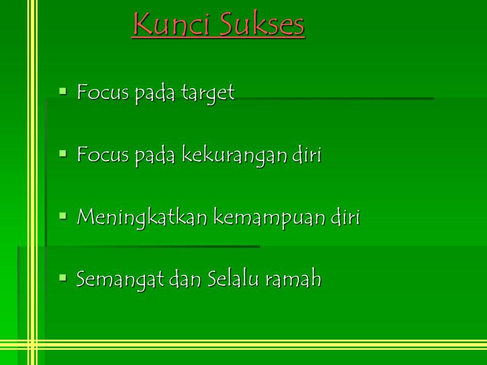 Kunci Sukses Focus pada target Focus pada kekurangan diri