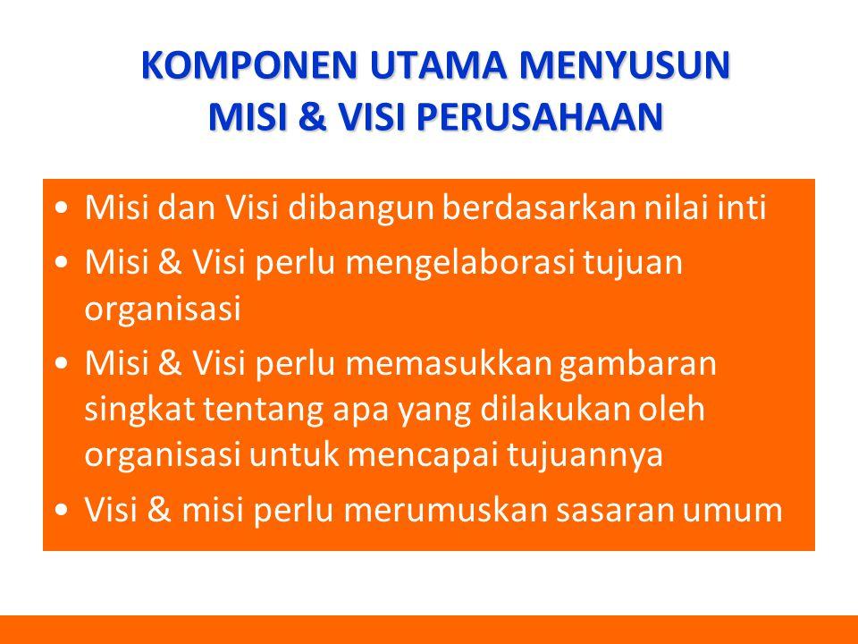 KOMPONEN UTAMA MENYUSUN MISI & VISI PERUSAHAAN
