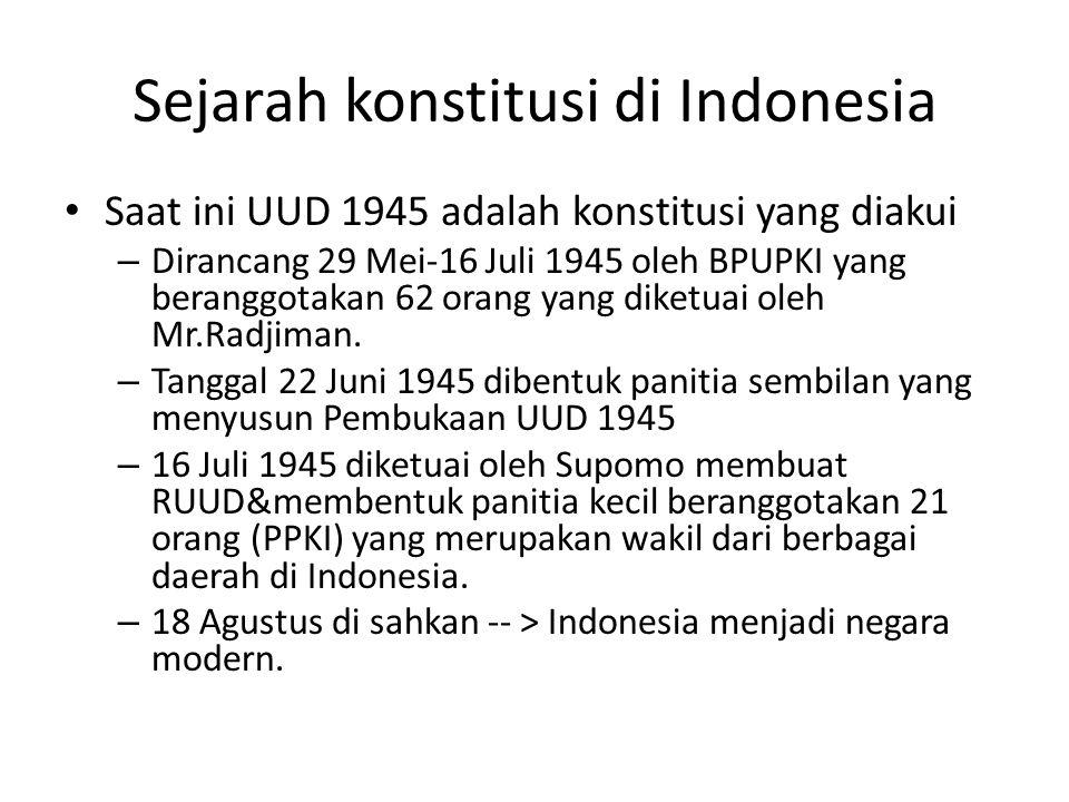 Sejarah konstitusi di Indonesia