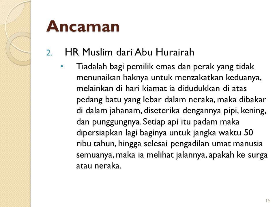 Ancaman HR Muslim dari Abu Hurairah