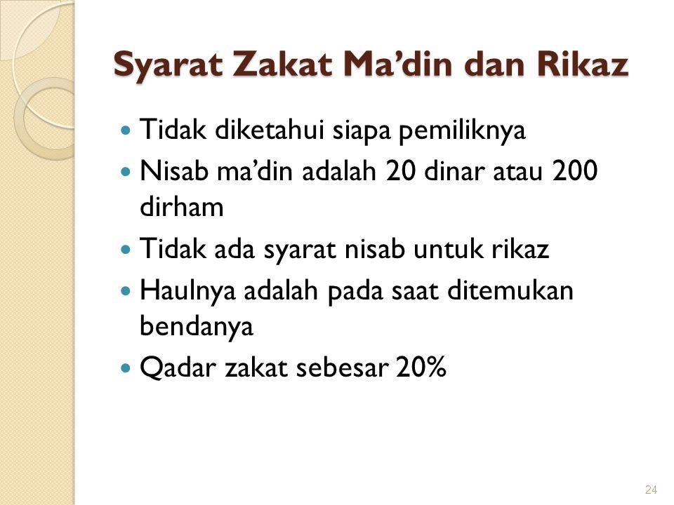 Syarat Zakat Ma'din dan Rikaz