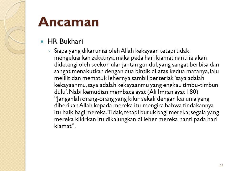 Ancaman HR Bukhari.