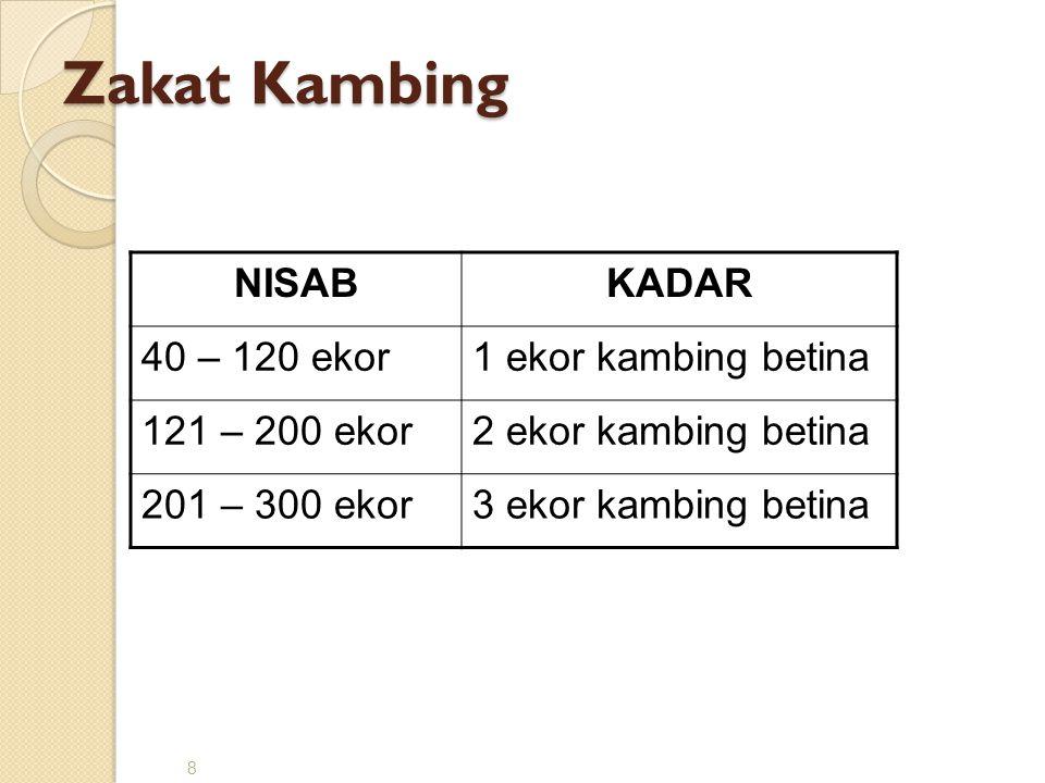 Zakat Kambing NISAB KADAR 40 – 120 ekor 1 ekor kambing betina