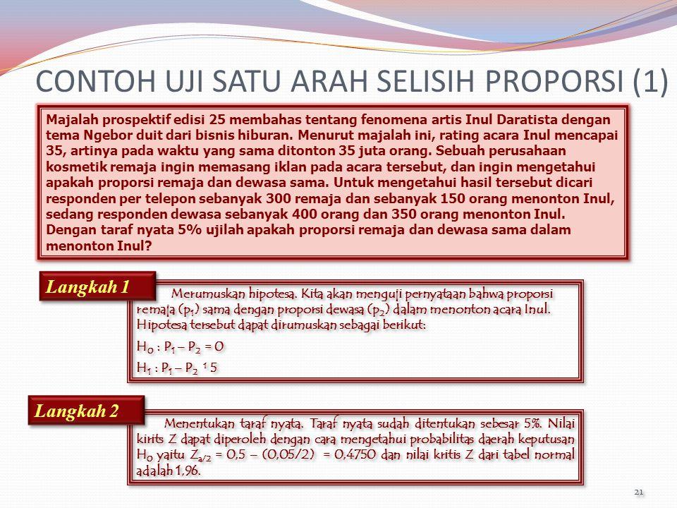 CONTOH UJI SATU ARAH SELISIH PROPORSI (1)