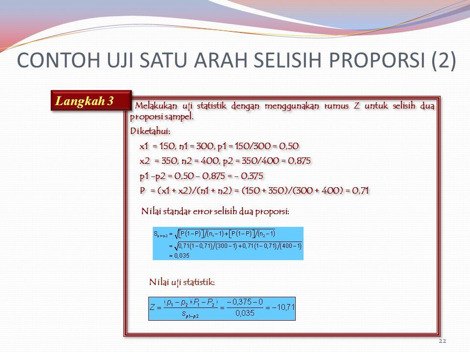 CONTOH UJI SATU ARAH SELISIH PROPORSI (2)