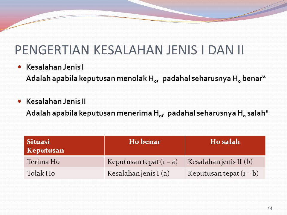 PENGERTIAN KESALAHAN JENIS I DAN II