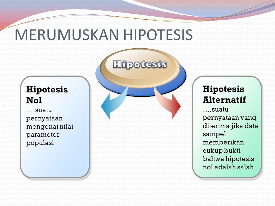 MERUMUSKAN HIPOTESIS Hipotesis Hipotesis Nol Hipotesis Alternatif