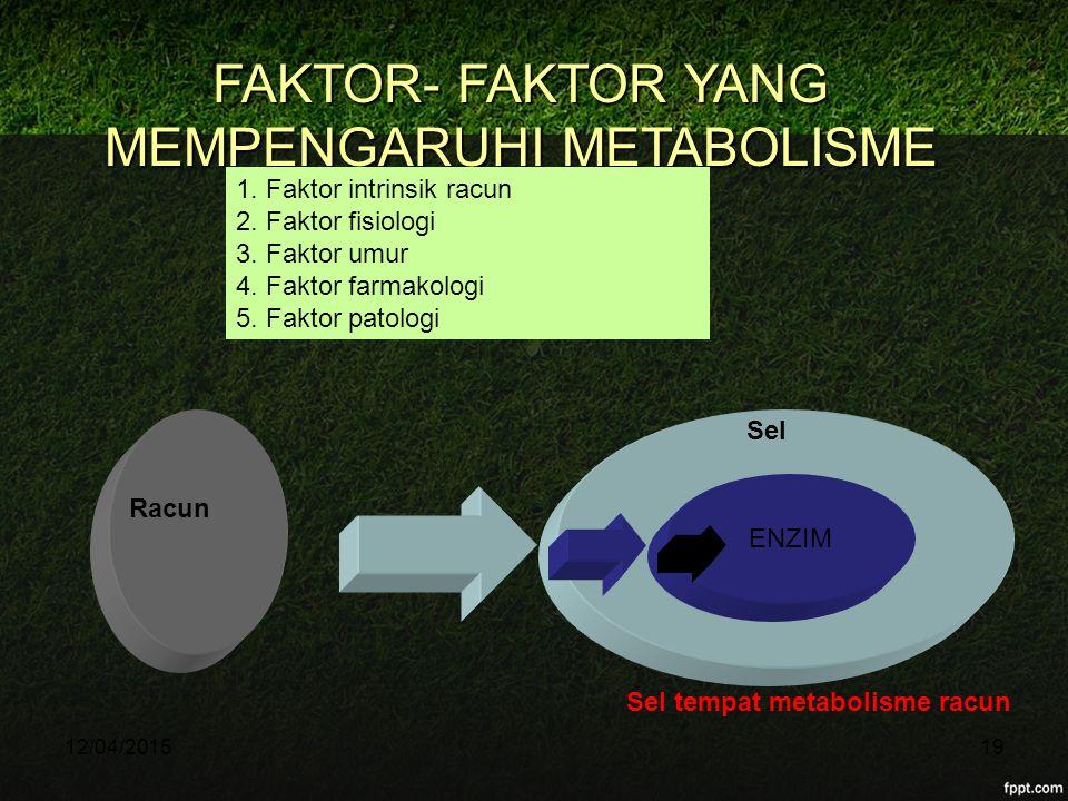 FAKTOR- FAKTOR YANG MEMPENGARUHI METABOLISME RACUN
