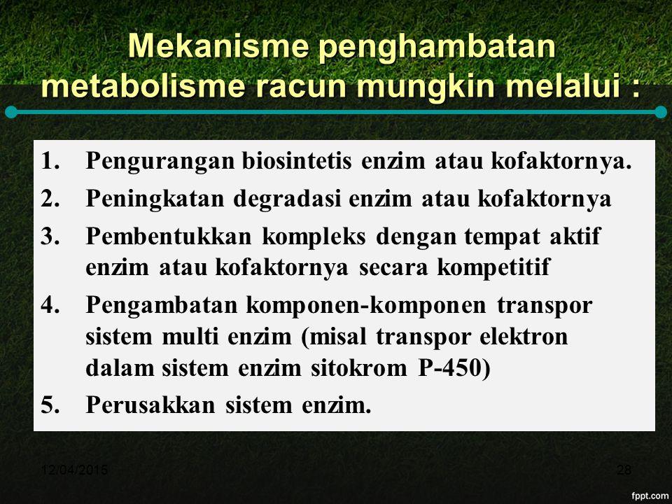 Mekanisme penghambatan metabolisme racun mungkin melalui :