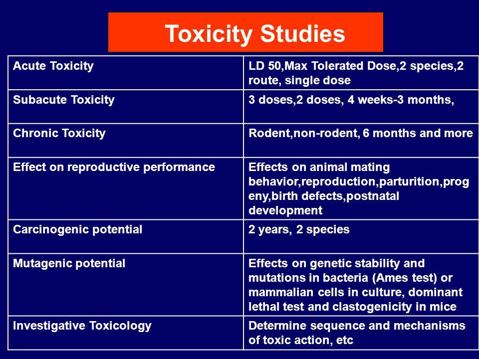 Toxicity Studies Acute Toxicity