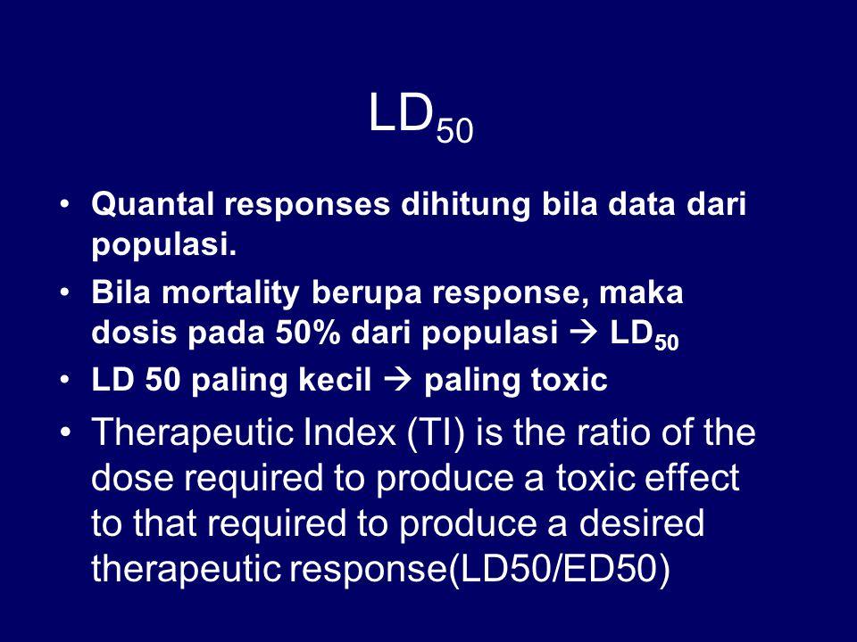 LD50 Quantal responses dihitung bila data dari populasi. Bila mortality berupa response, maka dosis pada 50% dari populasi  LD50.