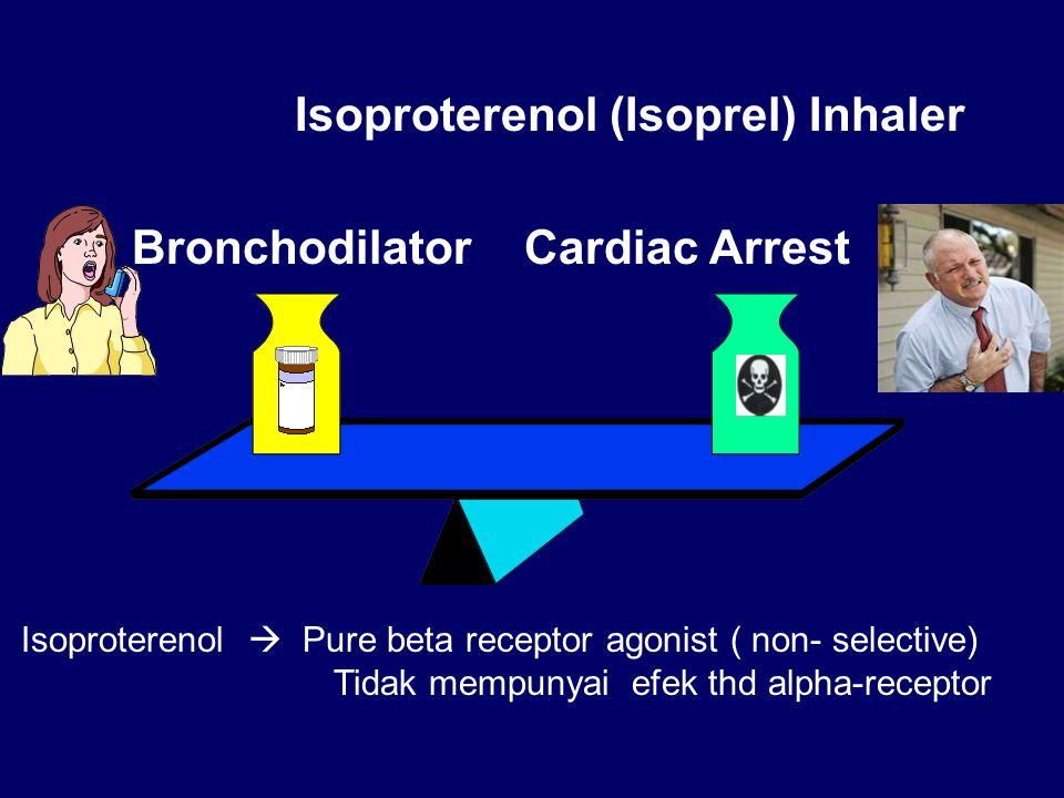 Isoproterenol (Isoprel) Inhaler