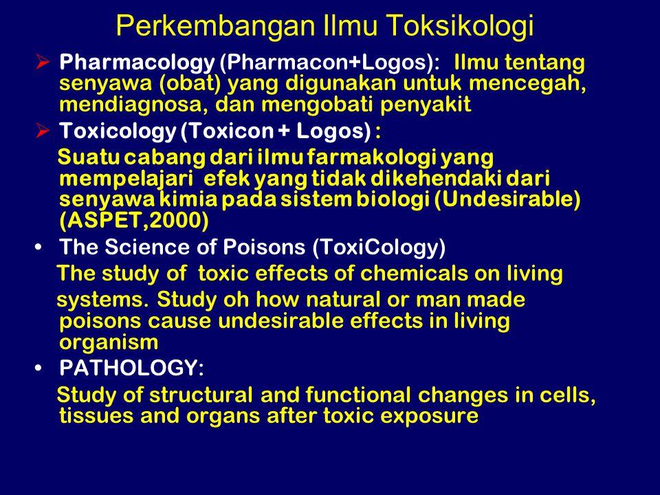 Perkembangan Ilmu Toksikologi