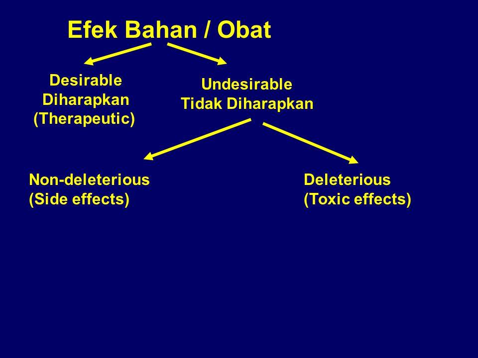 Efek Bahan / Obat Desirable Diharapkan (Therapeutic) Undesirable