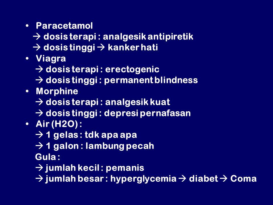 Paracetamol  dosis terapi : analgesik antipiretik.  dosis tinggi  kanker hati. Viagra.  dosis terapi : erectogenic.