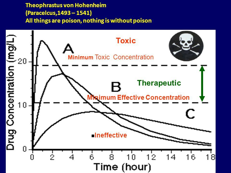 Toxic Therapeutic Theophrastus von Hohenheim (Paracelcus,1493 – 1541)