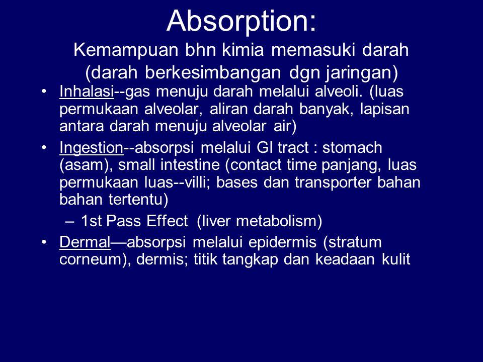 Absorption: Kemampuan bhn kimia memasuki darah (darah berkesimbangan dgn jaringan)