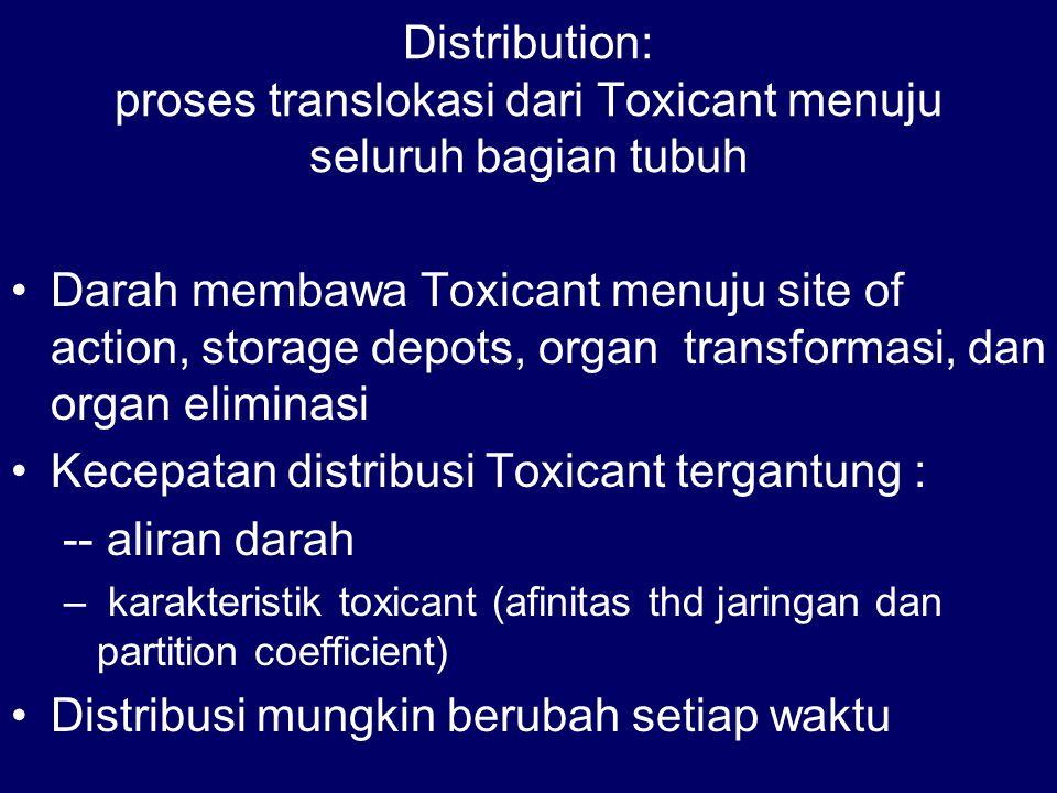 Kecepatan distribusi Toxicant tergantung : -- aliran darah