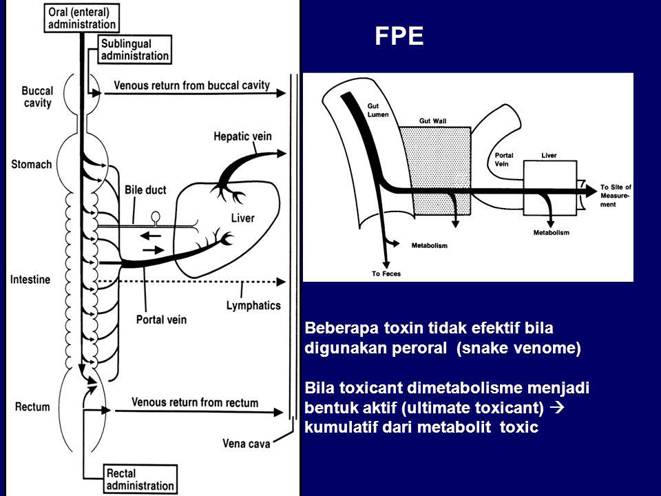 FPE Beberapa toxin tidak efektif bila digunakan peroral (snake venome)