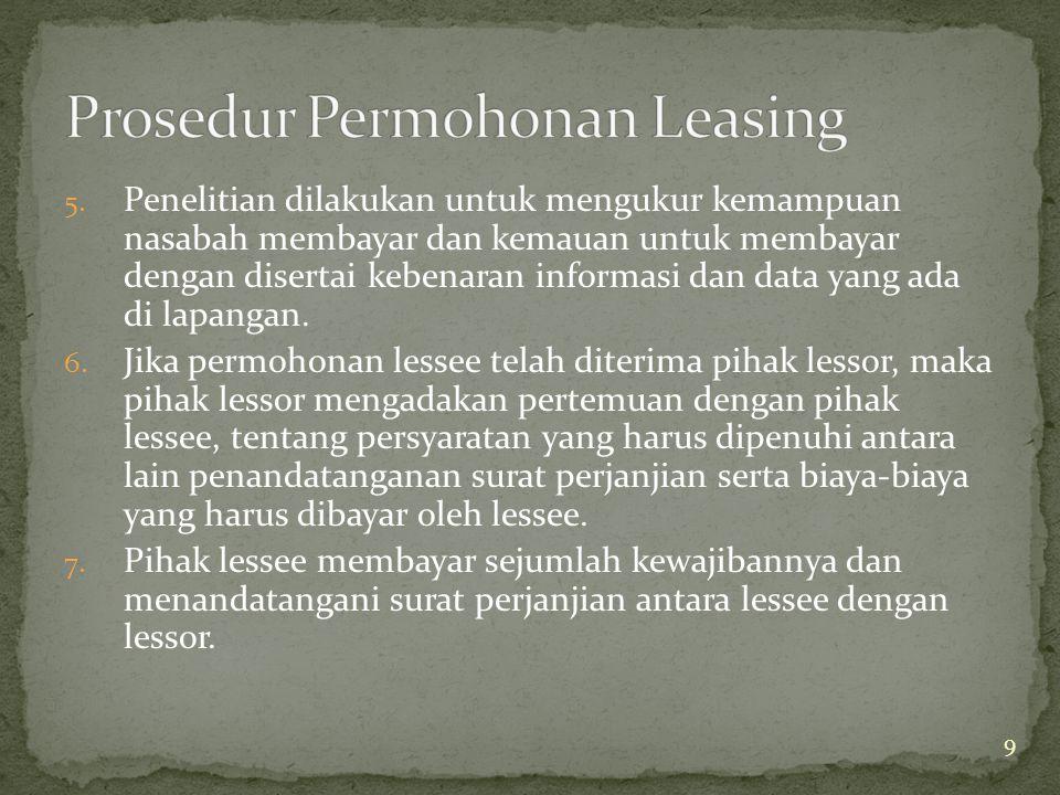 Prosedur Permohonan Leasing