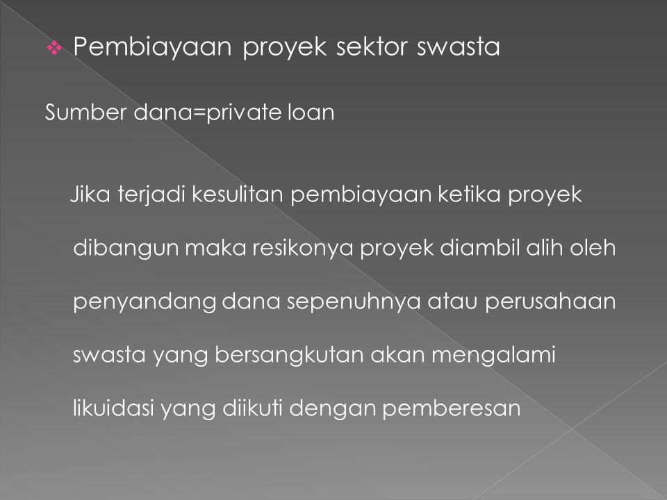 Pembiayaan proyek sektor swasta