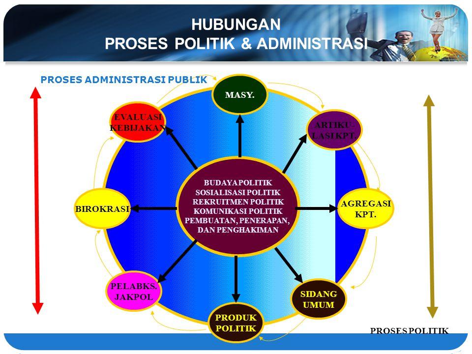 HUBUNGAN PROSES POLITIK & ADMINISTRASI