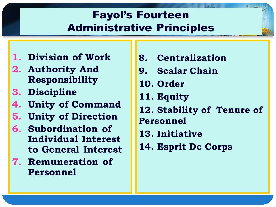Fayol's Fourteen Administrative Principles