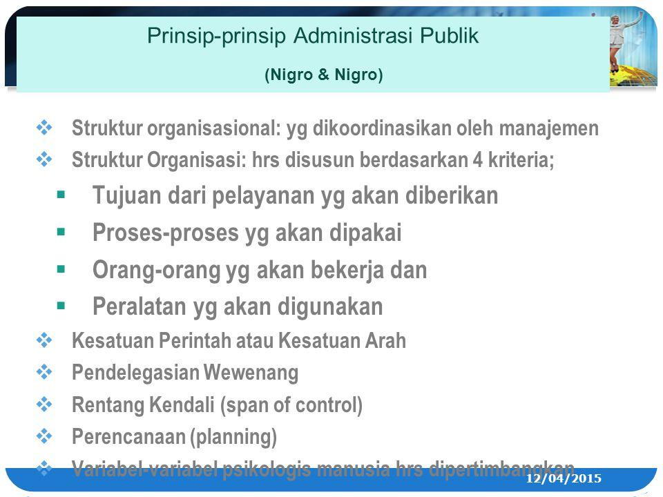 Prinsip-prinsip Administrasi Publik (Nigro & Nigro)