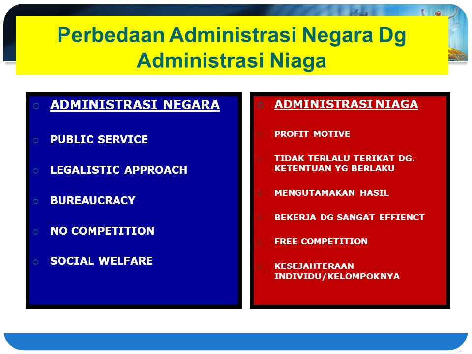 Perbedaan Administrasi Negara Dg Administrasi Niaga