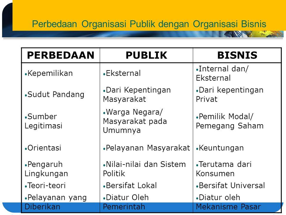 Perbedaan Organisasi Publik dengan Organisasi Bisnis