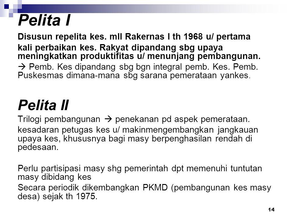 Pelita I Disusun repelita kes. mll Rakernas I th 1968 u/ pertama.