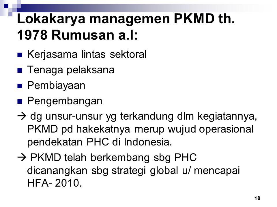 Lokakarya managemen PKMD th. 1978 Rumusan a.l: