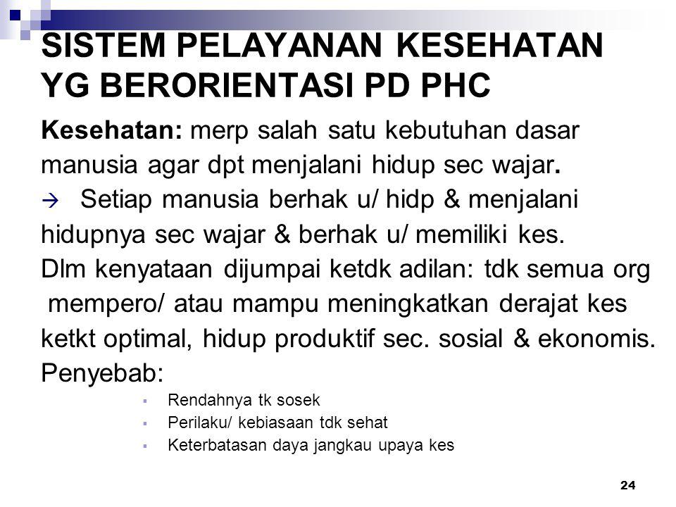 SISTEM PELAYANAN KESEHATAN YG BERORIENTASI PD PHC