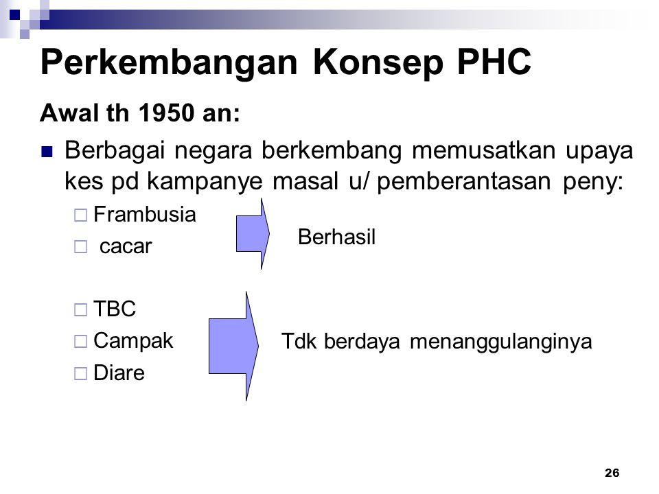 Perkembangan Konsep PHC