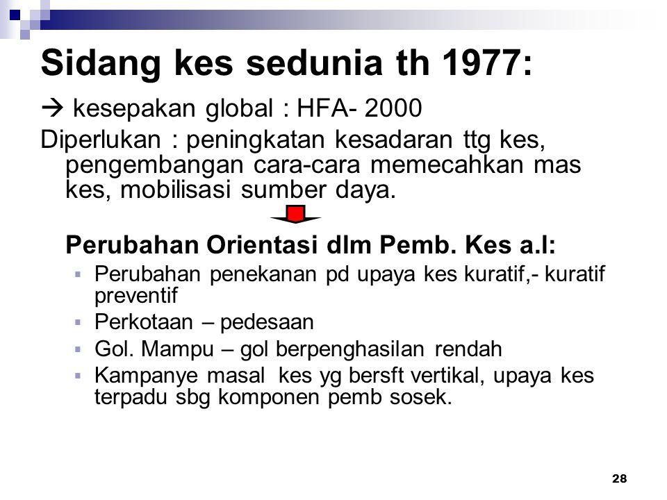 Sidang kes sedunia th 1977:  kesepakan global : HFA- 2000