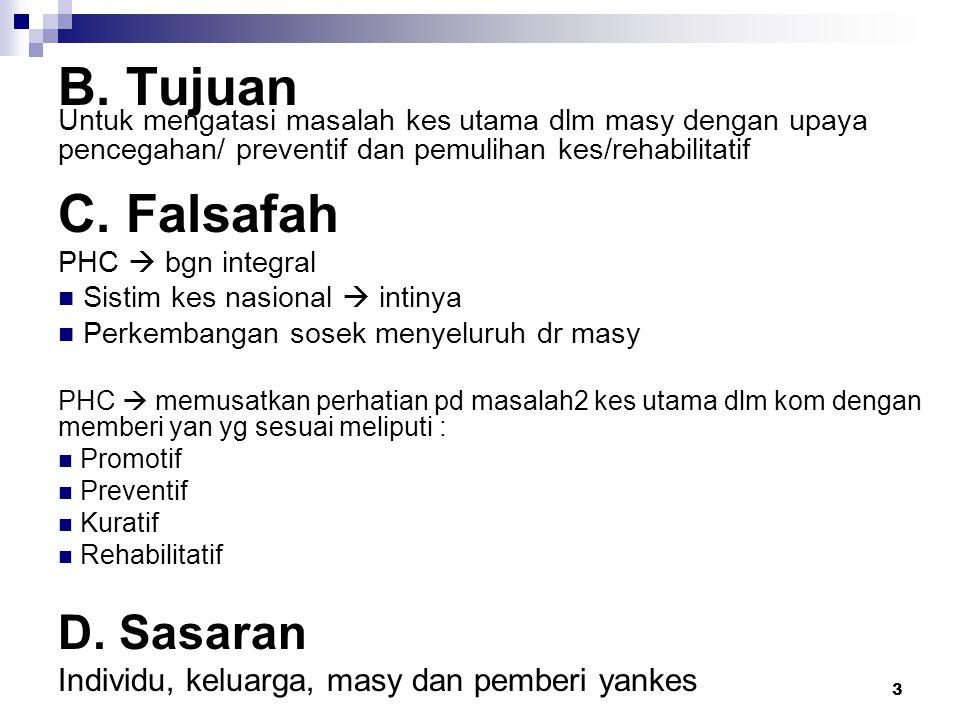 B. Tujuan C. Falsafah D. Sasaran