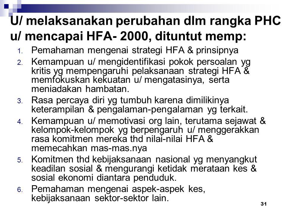U/ melaksanakan perubahan dlm rangka PHC u/ mencapai HFA- 2000, dituntut memp: